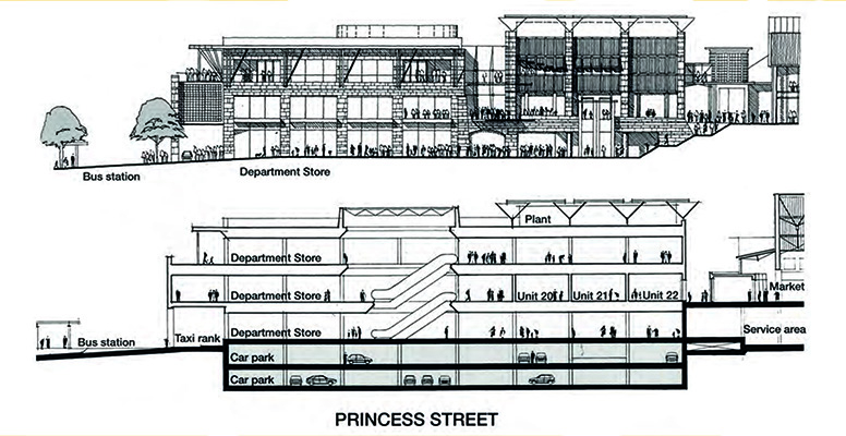 Scottish Widows diagram showing three level department store above two levels of parking and a bus station